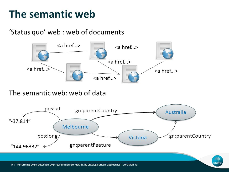 The semantic web 'Status quo' web : web of documents The semantic web: web of data Performing event detection over real-time sensor data using ontolog