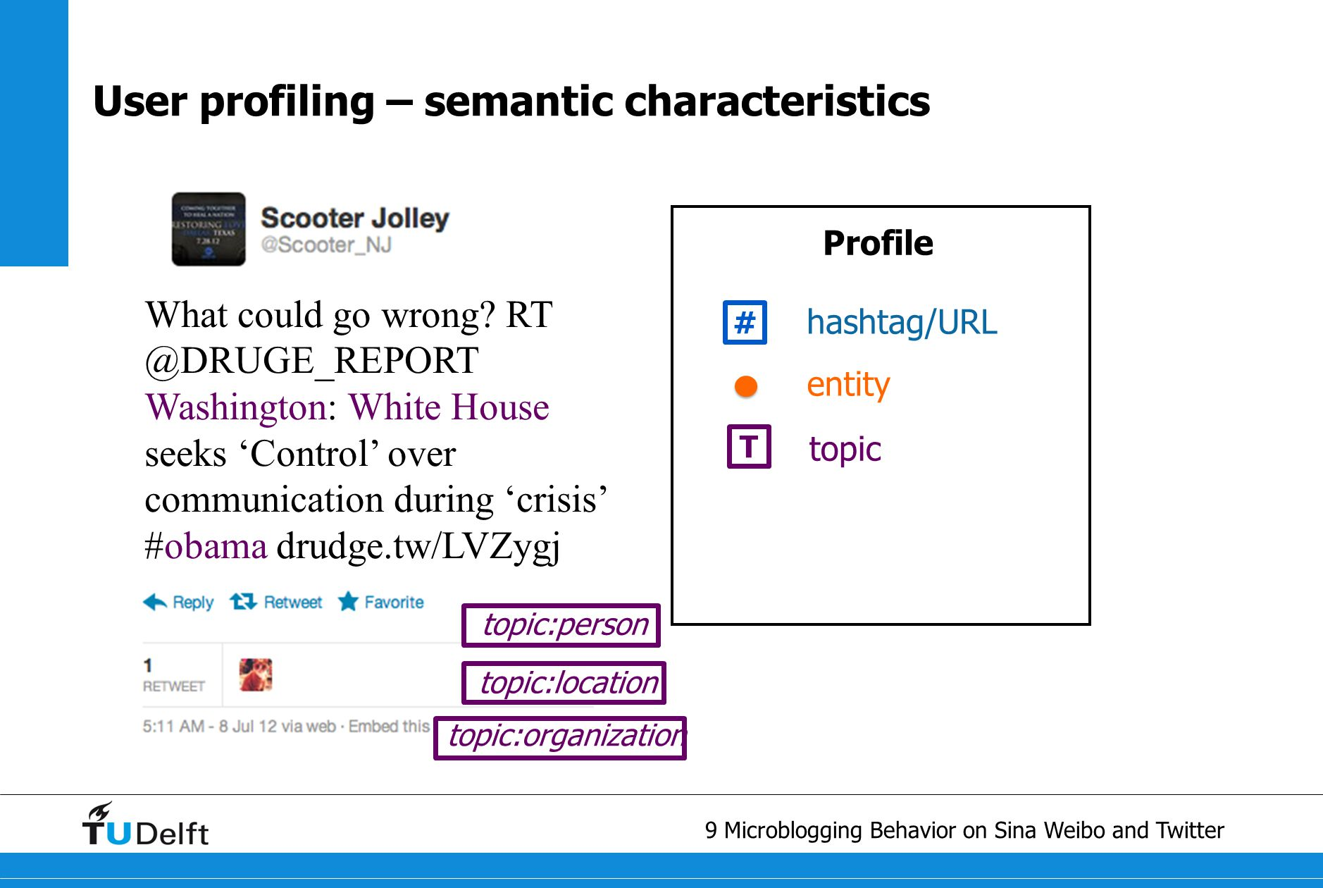 10 Microblogging Behavior on Sina Weibo and Twitter User profiling – sentiment characteristics Profile hashtag/URL # entity T topic What could go wrong.