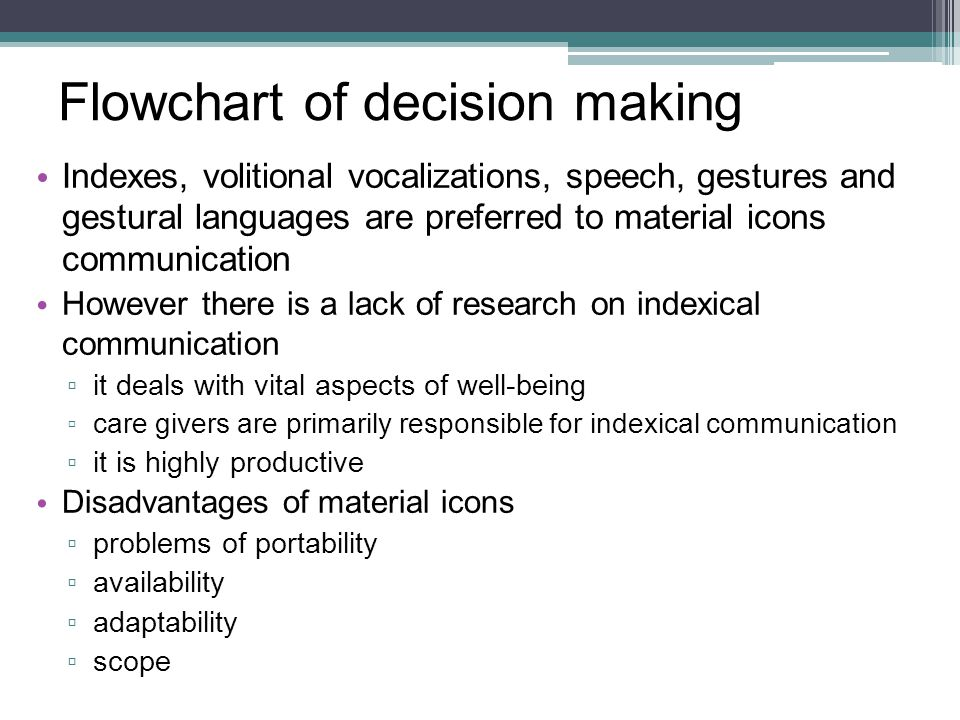 Flowchart of decision making Indexes, volitional vocalizations, speech, gestures and gestural languages are preferred to material icons communication