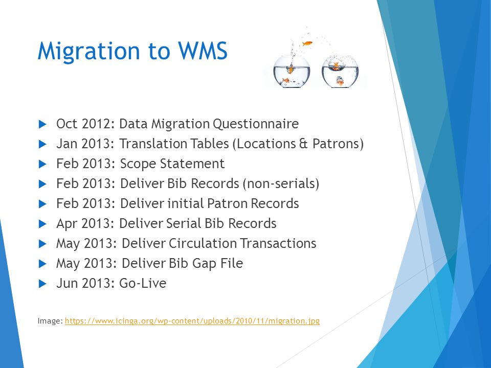 Migration to WMS  Oct 2012: Data Migration Questionnaire  Jan 2013: Translation Tables (Locations & Patrons)  Feb 2013: Scope Statement  Feb 2013: Deliver Bib Records (non-serials)  Feb 2013: Deliver initial Patron Records  Apr 2013: Deliver Serial Bib Records  May 2013: Deliver Circulation Transactions  May 2013: Deliver Bib Gap File  Jun 2013: Go-Live Image: https://www.icinga.org/wp-content/uploads/2010/11/migration.jpghttps://www.icinga.org/wp-content/uploads/2010/11/migration.jpg