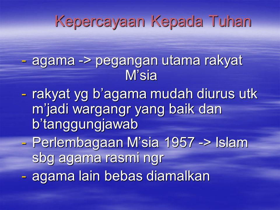 Kepercayaan Kepada Tuhan -agama -> pegangan utama rakyat M'sia -rakyat yg b'agama mudah diurus utk m'jadi wargangr yang baik dan b'tanggungjawab -Perlembagaan M'sia 1957 -> Islam sbg agama rasmi ngr -agama lain bebas diamalkan