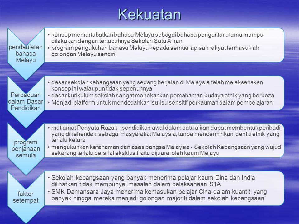 Kekuatan pendaulatan bahasa Melayu konsep memartabatkan bahasa Melayu sebagai bahasa pengantar utama mampu dilakukan dengan tertubuhnya Sekolah Satu Aliran program pengukuhan bahasa Melayu kepada semua lapisan rakyat termasuklah golongan Melayu sendiri Perpaduan dalam Dasar Pendidikan dasar sekolah kebangsaan yang sedang berjalan di Malaysia telah melaksanakan konsep ini walaupun tidak sepenuhnya dasar kurikulum sekolah sangat menekankan pemahaman budaya etnik yang berbeza Menjadi platform untuk mendedahkan isu-isu sensitif perkauman dalam pembelajaran program penjanaan semula matlamat Penyata Razak - pendidikan awal dalam satu aliran dapat membentuk peribadi yang dikehendaki sebagai masyarakat Malaysia, tanpa mencerminkan identiti etnik yang terlalu ketara mengukuhkan kefahaman dan asas bangsa Malaysia - Sekolah Kebangsaan yang wujud sekarang terlalu bersifat eksklusif iaitu dijuarai oleh kaum Melayu faktor setempat Sekolah kebangsaan yang banyak menerima pelajar kaum Cina dan India dilihatkan tidak mempunyai masalah dalam pelaksanaan S1A SMK Damansara Jaya menerima kemasukan pelajar Cina dalam kuantiti yang banyak hingga mereka menjadi golongan majoriti dalam sekolah kebangsaan