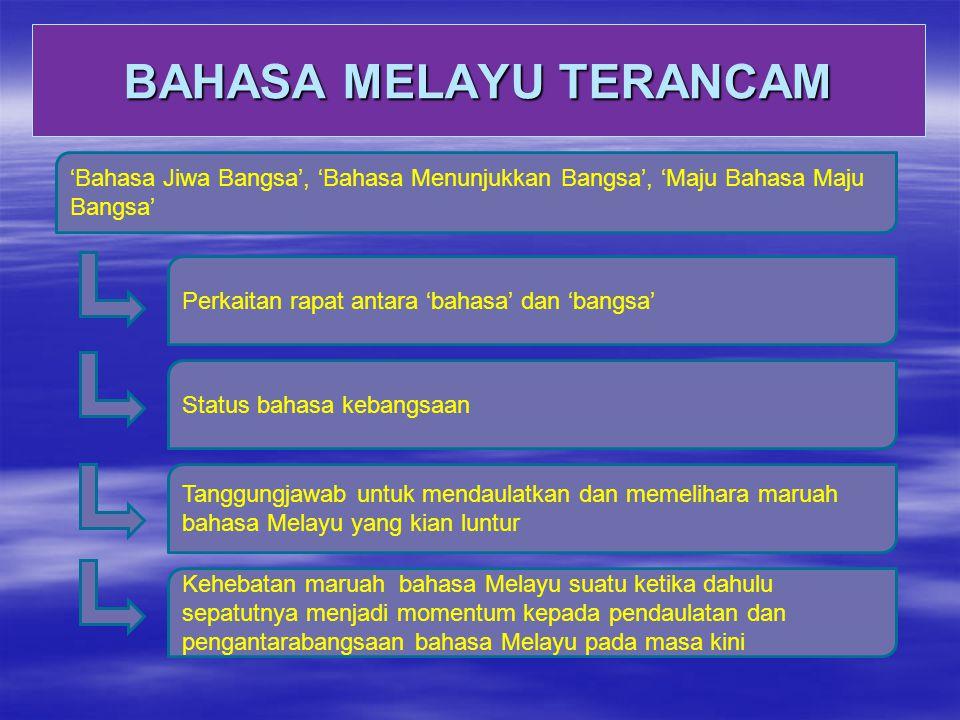 'Bahasa Jiwa Bangsa', 'Bahasa Menunjukkan Bangsa', 'Maju Bahasa Maju Bangsa' Perkaitan rapat antara 'bahasa' dan 'bangsa' Kehebatan maruah bahasa Melayu suatu ketika dahulu sepatutnya menjadi momentum kepada pendaulatan dan pengantarabangsaan bahasa Melayu pada masa kini Status bahasa kebangsaan Tanggungjawab untuk mendaulatkan dan memelihara maruah bahasa Melayu yang kian luntur BAHASA MELAYU TERANCAM