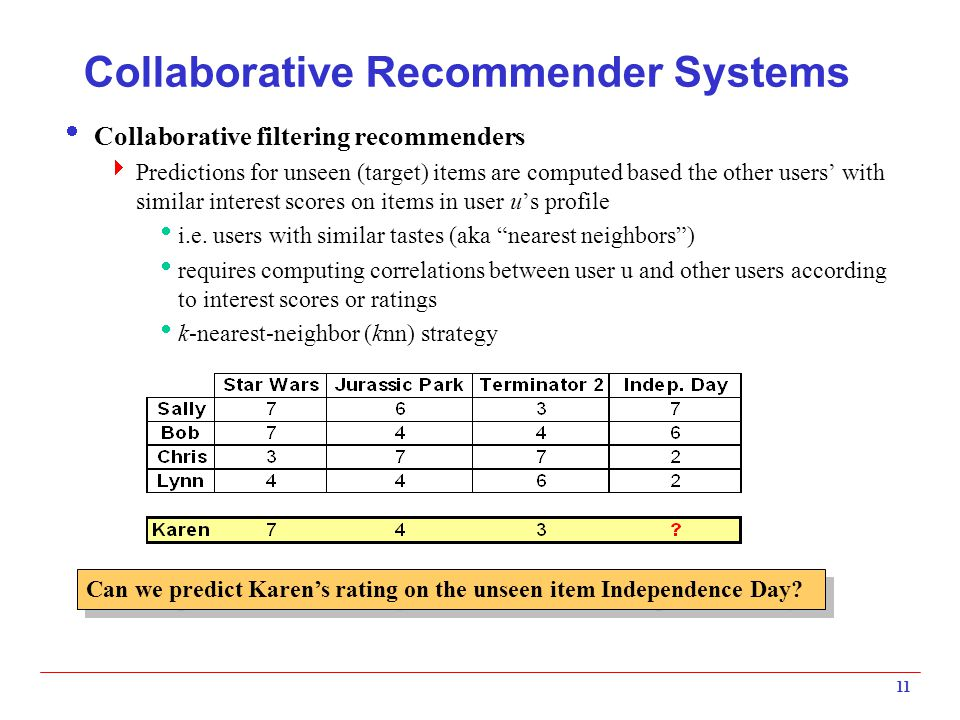 11 Collaborative Recommender Systems  Collaborative filtering recommenders  Predictions for unseen (target) items are computed based the other users' with similar interest scores on items in user u's profile  i.e.
