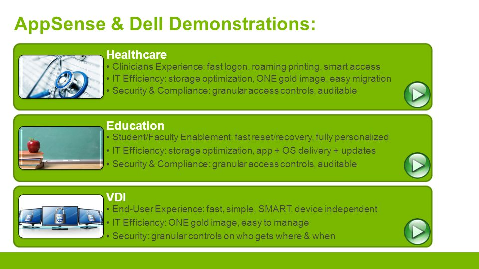 Dell - Internal Use - Confidential 5 Dell Mobile Clinical Computing (MCC): Without Dell & AppSense MCCWith Dell & AppSense MCC