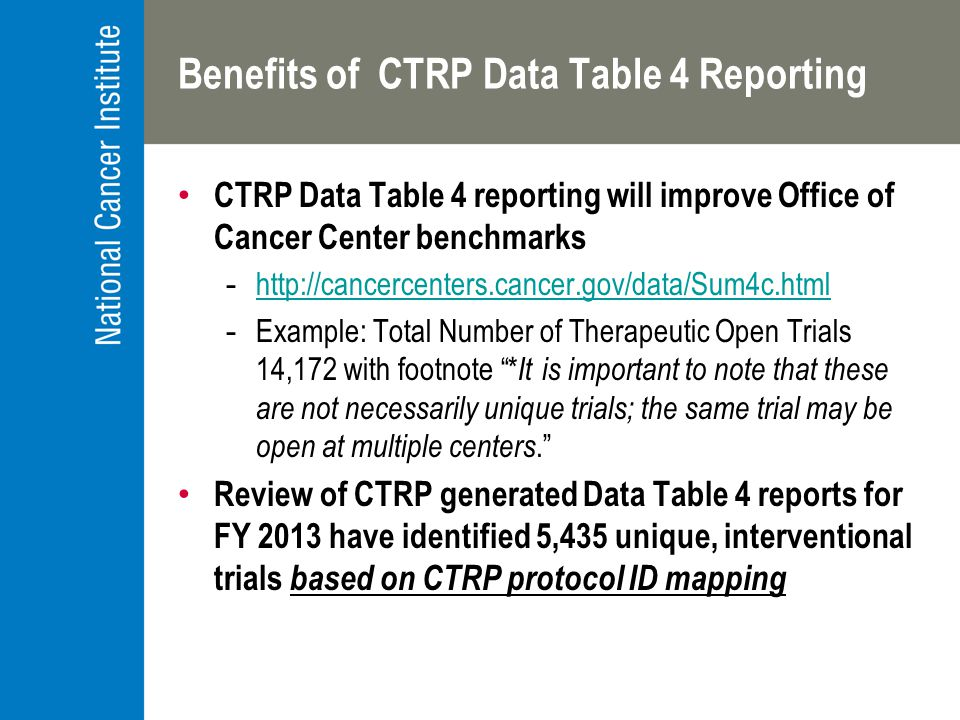 Benefits of CTRP Data Table 4 Reporting CTRP Data Table 4 reporting will improve Office of Cancer Center benchmarks -http://cancercenters.cancer.gov/data/Sum4c.htmlhttp://cancercenters.cancer.gov/data/Sum4c.html -Example: Total Number of Therapeutic Open Trials 14,172 with footnote * It is important to note that these are not necessarily unique trials; the same trial may be open at multiple centers. Review of CTRP generated Data Table 4 reports for FY 2013 have identified 5,435 unique, interventional trials based on CTRP protocol ID mapping