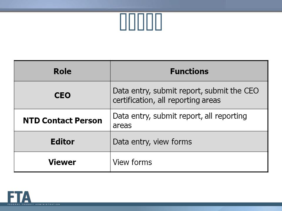 Roles RoleFunctions CEO Data entry, submit report, submit the CEO certification, all reporting areas NTD Contact Person Data entry, submit report, all