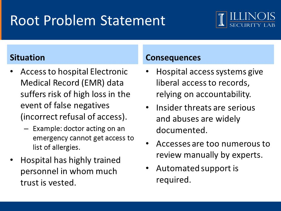 Situation Access to hospital Electronic Medical Record (EMR) data suffers risk of high loss in the event of false negatives (incorrect refusal of access).