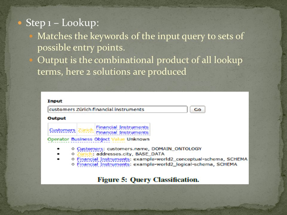 Step 1 – Lookup: Matches the keywords of the input query to sets of possible entry points.