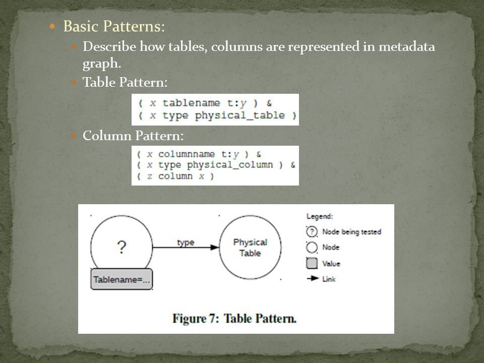 Basic Patterns: Describe how tables, columns are represented in metadata graph.
