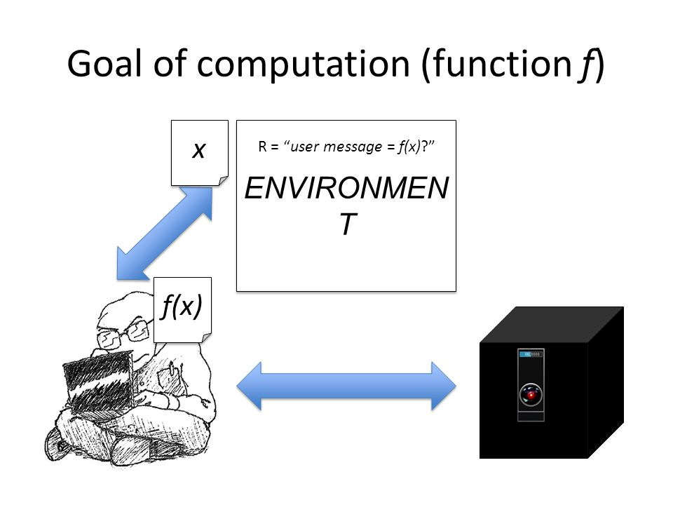 Goal of computation (function f) ENVIRONMEN T x x f(x) R = user message = f(x)?