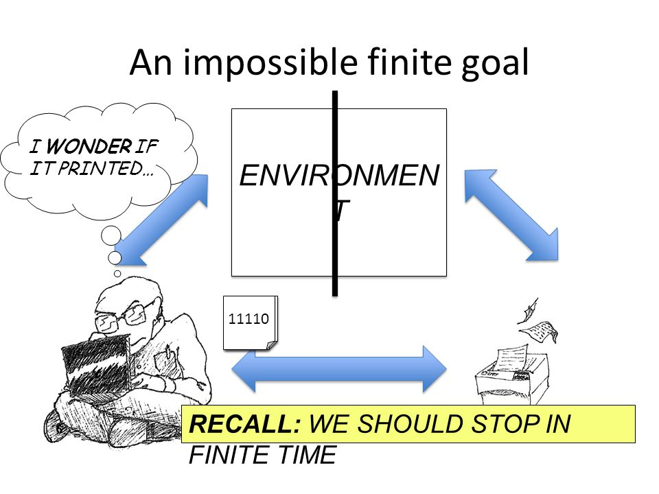 110 0110 11110 An impossible finite goal ENVIRONMEN T I WONDER IF IT PRINTED… RECALL: WE SHOULD STOP IN FINITE TIME