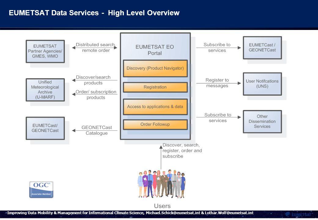 5 Improving Data Mobility & Management for International Climate Science, Michael.Schick@eumetsat.int & Lothar.Wolf@eumetsat.int EUMETSAT Data Services - Data Flows EUMETSAT GROUND INFRASTRUCTURE