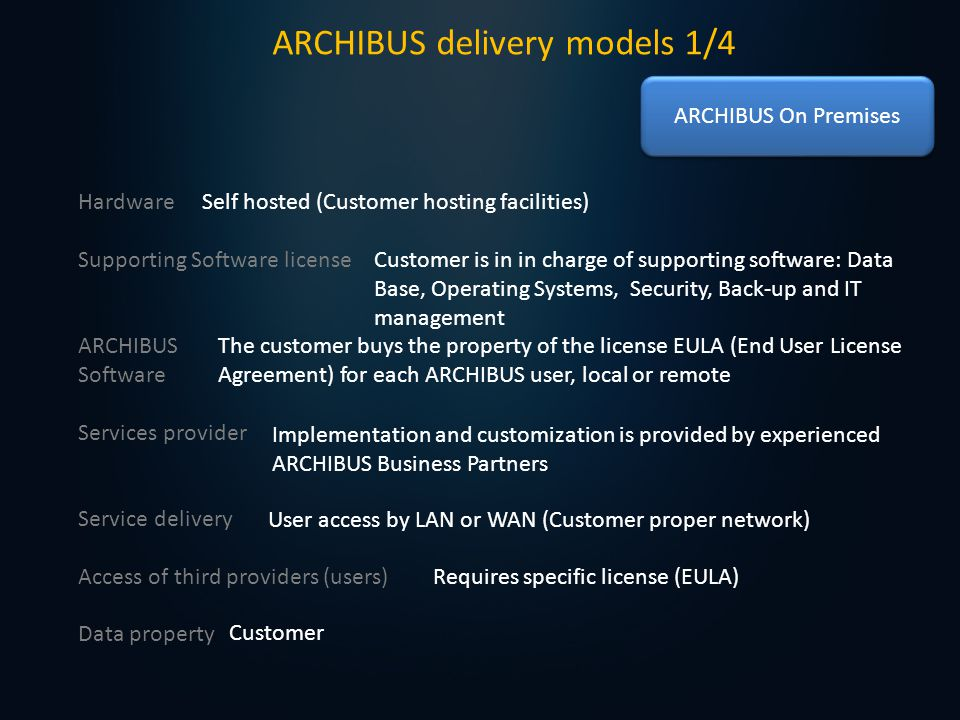ARCHIBUS delivery models 1/4 ARCHIBUS On Premises Self hosted (Customer hosting facilities) Hardware Supporting Software license ARCHIBUS Software Services provider Service delivery Access of third providers (users) Data property Customer is in in charge of supporting software: Data Base, Operating Systems, Security, Back-up and IT management The customer buys the property of the license EULA (End User License Agreement) for each ARCHIBUS user, local or remote Implementation and customization is provided by experienced ARCHIBUS Business Partners User access by LAN or WAN (Customer proper network) Requires specific license (EULA) Customer