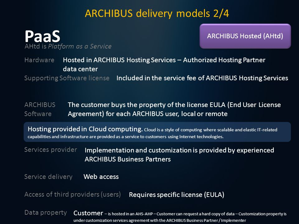 Hardware Supporting Software license ARCHIBUS Software Services provider Service delivery Access of third providers (users) Data property ARCHIBUS Hosted (AHtd) ARCHIBUS delivery models 2/4 Hosted in ARCHIBUS Hosting Services – Authorized Hosting Partner data center Included in the service fee of ARCHIBUS Hosting Services Implementation and customization is provided by experienced ARCHIBUS Business Partners Web access PaaS AHtd is Platform as a Service Requires specific license (EULA) The customer buys the property of the license EULA (End User License Agreement) for each ARCHIBUS user, local or remote Hosting provided in Cloud computing.