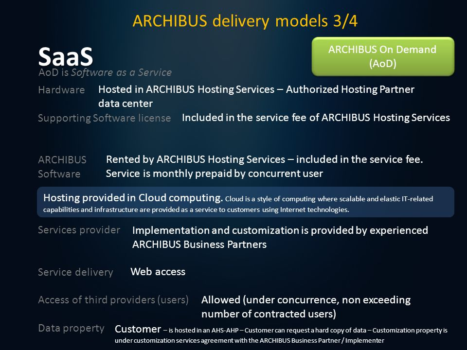 ARCHIBUS On Demand (AoD) ARCHIBUS delivery models 3/4 Hardware Supporting Software license ARCHIBUS Software Services provider Service delivery Access of third providers (users) Data property Hosted in ARCHIBUS Hosting Services – Authorized Hosting Partner data center Included in the service fee of ARCHIBUS Hosting Services Implementation and customization is provided by experienced ARCHIBUS Business Partners Web access Allowed (under concurrence, non exceeding number of contracted users) Rented by ARCHIBUS Hosting Services – included in the service fee.
