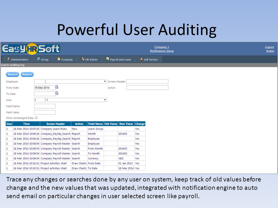 Powerful User Auditing Trace any changes or searches done by any user on system, keep track of old values before change and the new values that was up