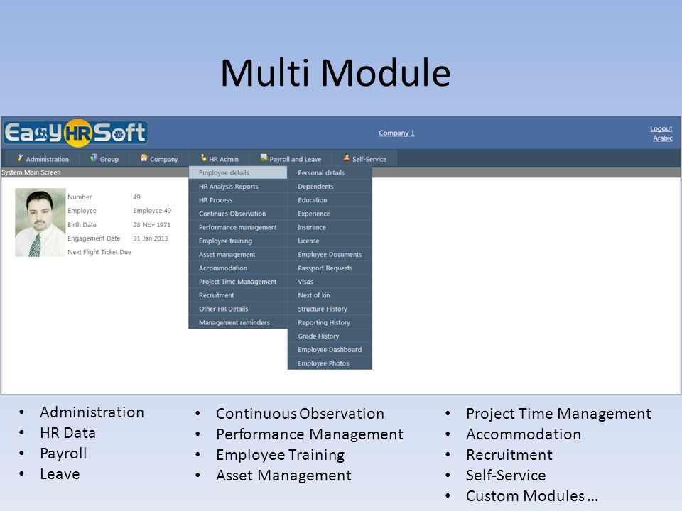 Multi Module Administration HR Data Payroll Leave Continuous Observation Performance Management Employee Training Asset Management Project Time Manage