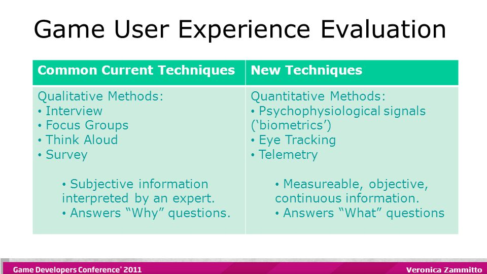 Veronica Zammitto Game User Experience Evaluation Common Current TechniquesNew Techniques Qualitative Methods: Interview Focus Groups Think Aloud Survey Subjective information interpreted by an expert.