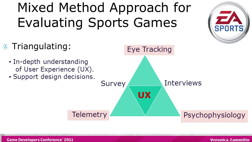Veronica Zammitto Mixed Method Approach for Evaluating Sports Games  Triangulating: Interviews UX Eye Tracking Psychophysiology Telemetry Survey In-depth understanding of User Experience (UX).