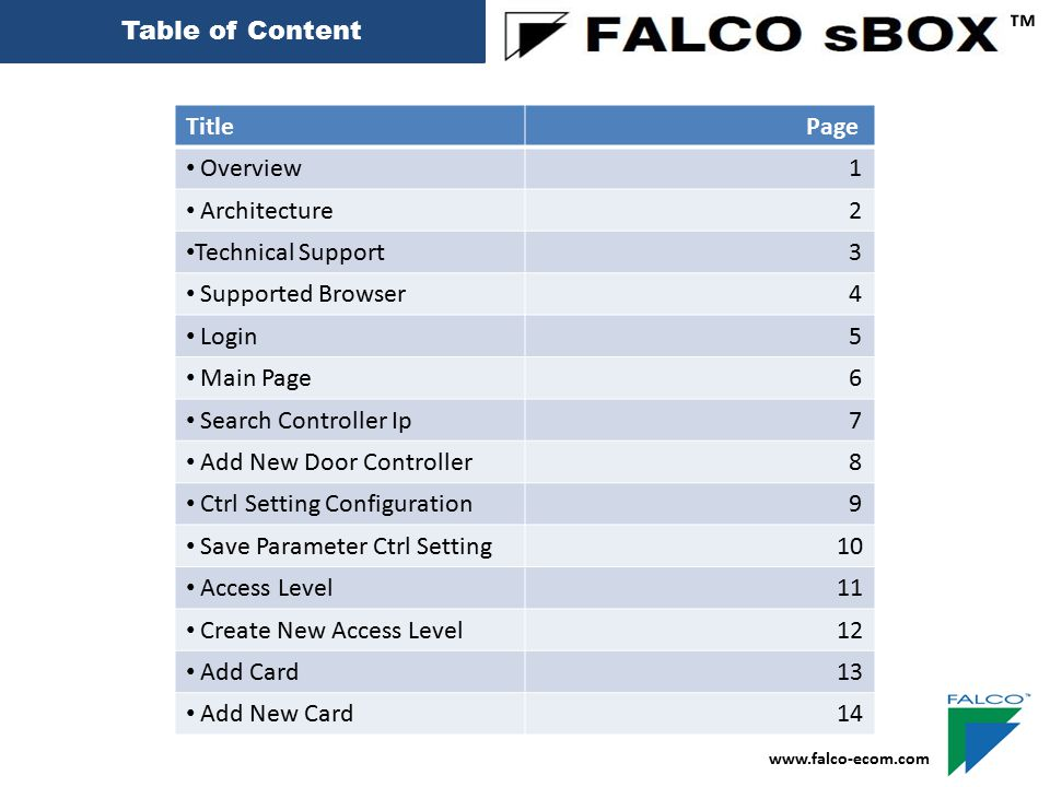 Table of Content ™ Title Page Card Management 15 Control Panel 16 - Application User 17 - User Role 18 -Event Configuration 19 -System Setting 20 -Time Set Configuration 21-22 -Time Zone Configuration 23-24 -Reason Configuration 25 - Manual Entry 26 - Working Time Configuration 27-29 -Holiday List 30 -Auto Manage Backup 31 www.falco-ecom.com