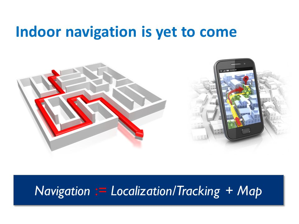 Indoor navigation is yet to come Navigation := Localization/Tracking + Map
