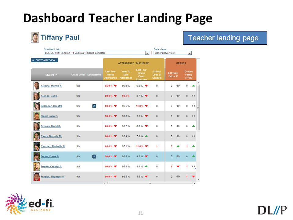 11 Dashboard Teacher Landing Page Teacher landing page