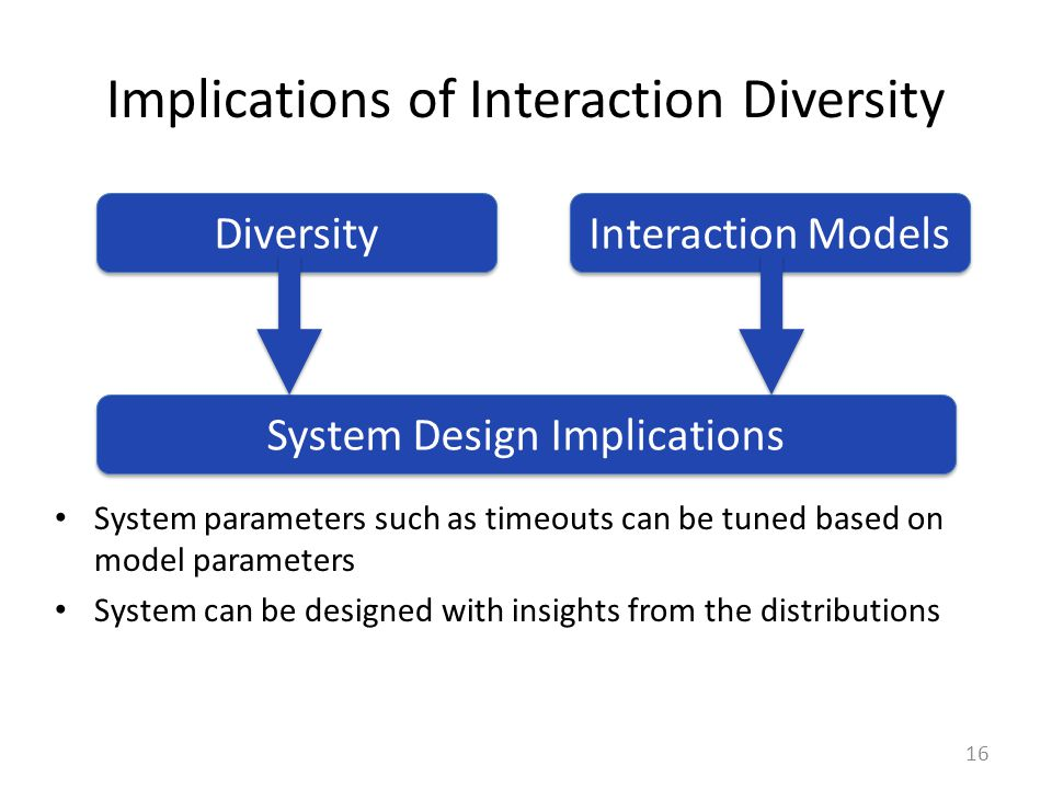 Implications of Interaction Diversity 16 System parameters such as timeouts can be tuned based on model parameters System can be designed with insights from the distributions Diversity Interaction Models System Design Implications