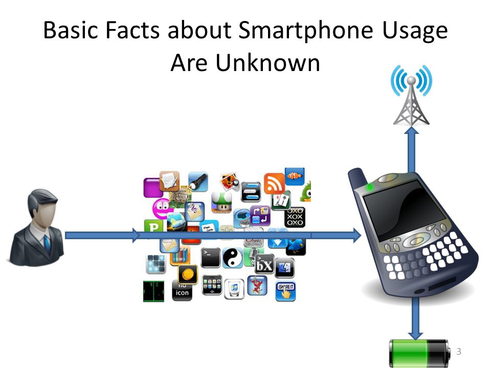 Basic Facts about Smartphone Usage Are Unknown 3