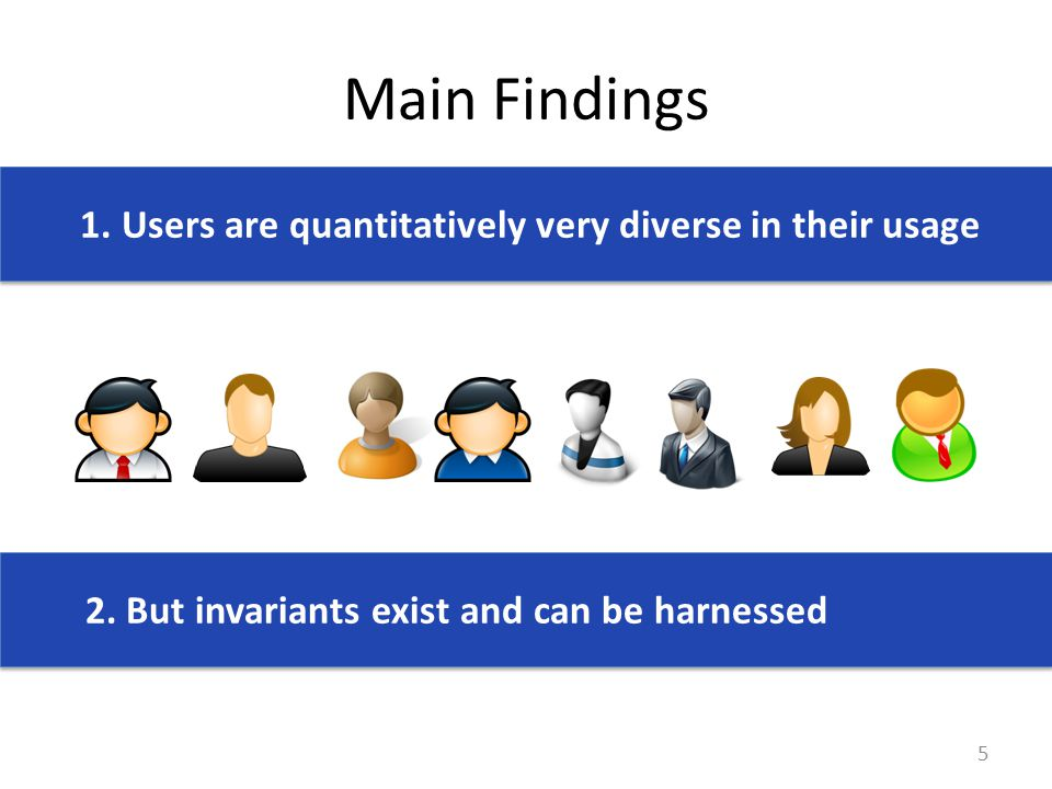 Main Findings 5 1. Users are quantitatively very diverse in their usage 2.
