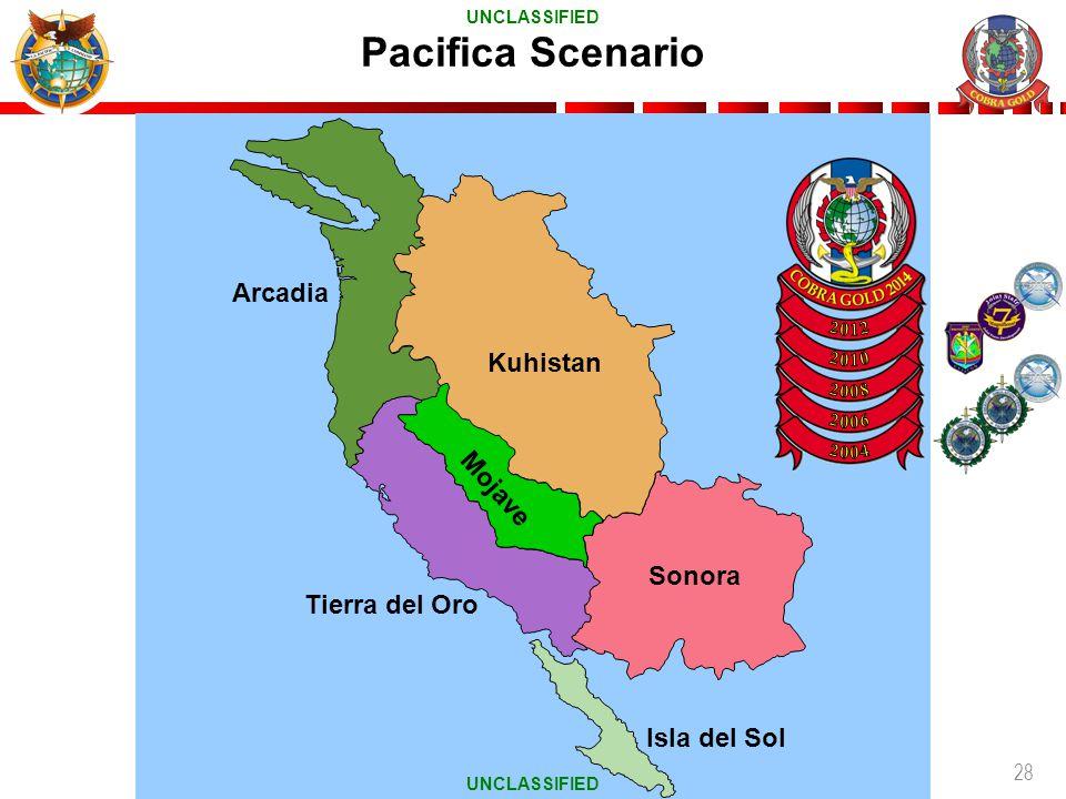28 Arcadia Isla del Sol Kuhistan Mojave Tierra del Oro Sonora Pacifica Scenario UNCLASSIFIED