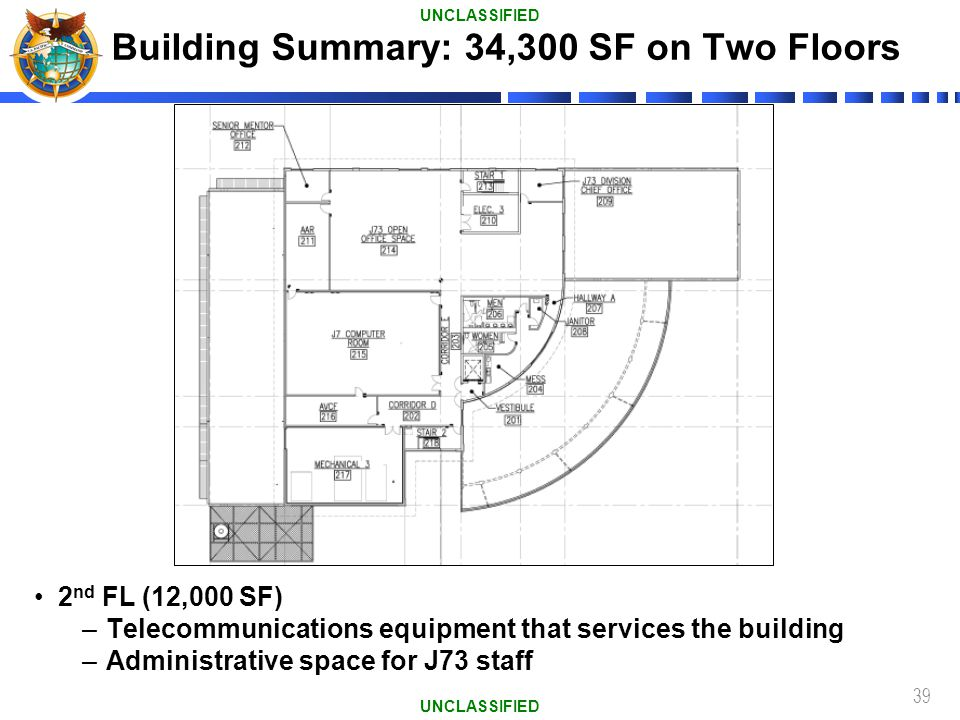 39 2 nd FL (12,000 SF) –Telecommunications equipment that services the building –Administrative space for J73 staff Building Summary: 34,300 SF on Two