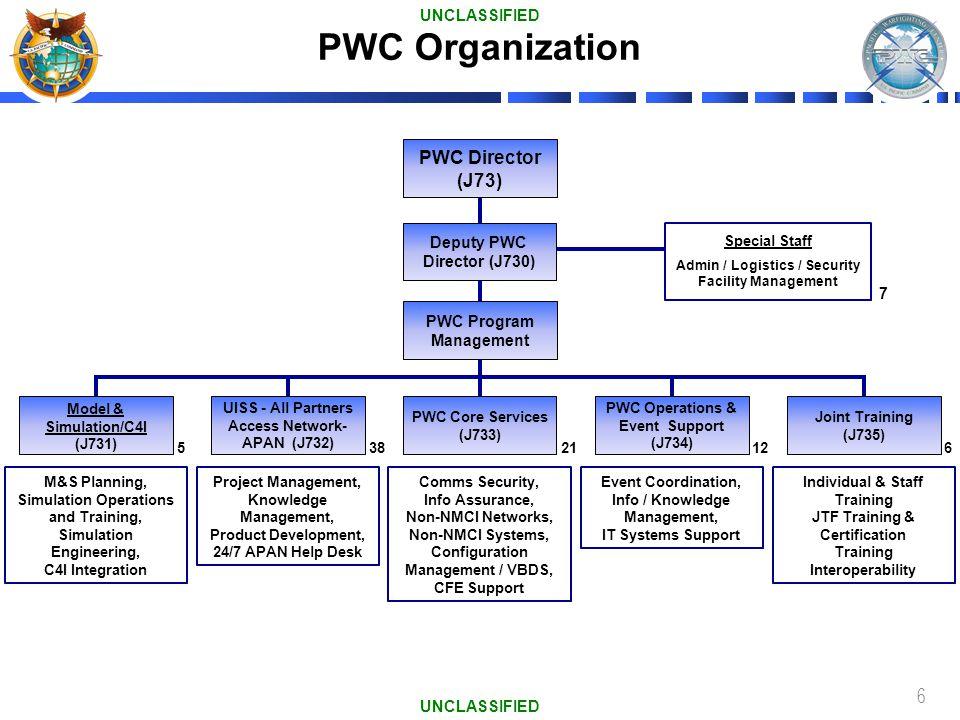 6 PWC Director (J73) PWC Core Services (J733) 5382112 Project Management, Knowledge Management, Product Development, 24/7 APAN Help Desk Deputy PWC Di