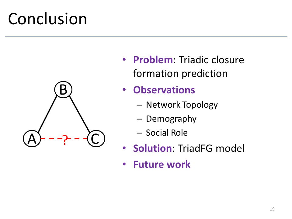 Conclusion Problem: Triadic closure formation prediction Observations – Network Topology – Demography – Social Role Solution: TriadFG model Future wor