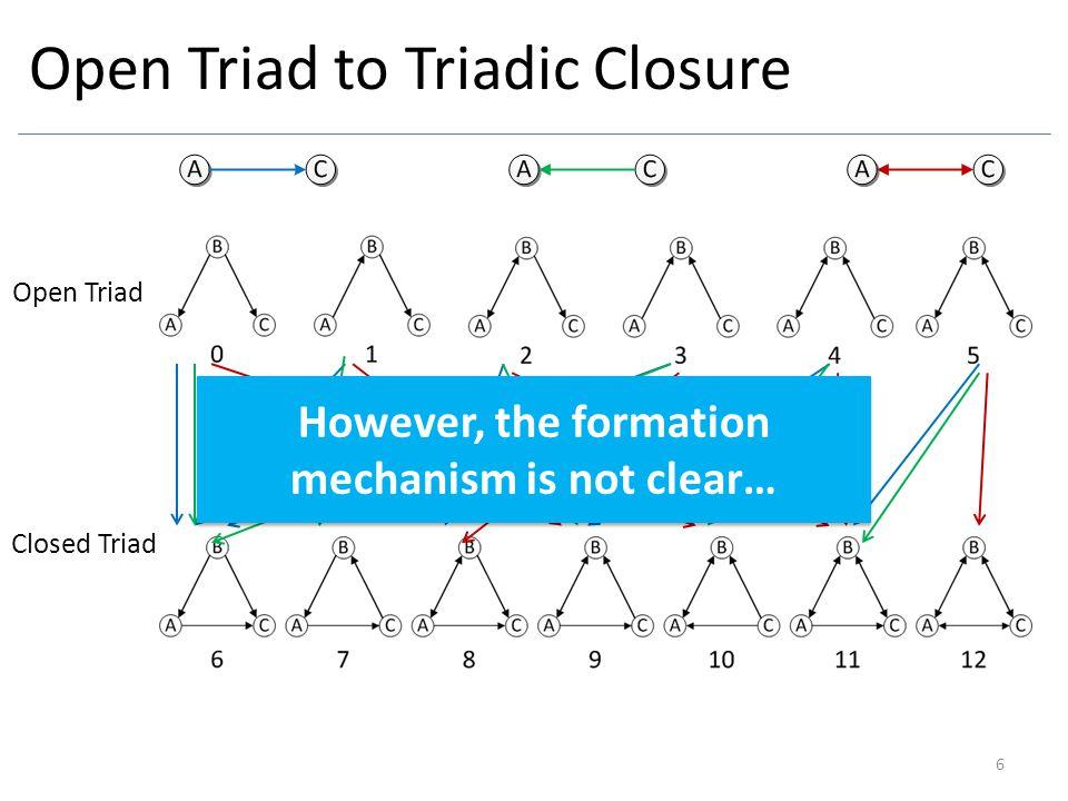 Problem Formalization 7 A B C