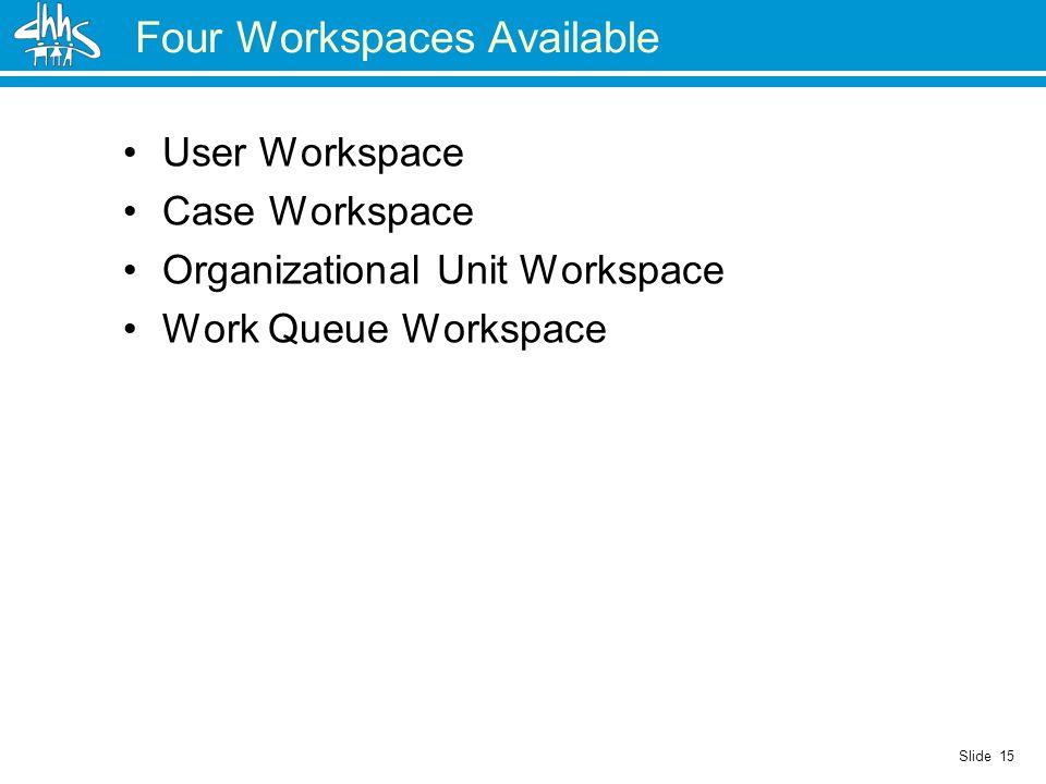 Slide 15 Four Workspaces Available User Workspace Case Workspace Organizational Unit Workspace Work Queue Workspace