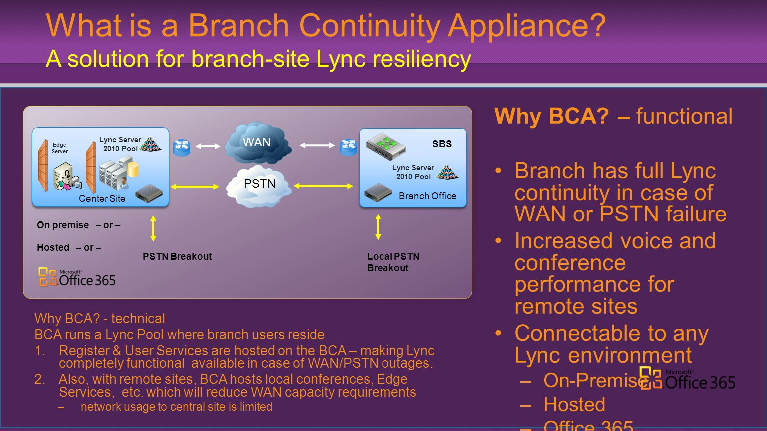 What is a Branch Continuity Appliance? A solution for branch-site Lync resiliency Why BCA? – functional Branch has full Lync continuity in case of WAN