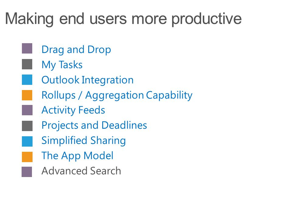 Drag and Drop My Tasks Outlook Integration Rollups / Aggregation Capability Activity Feeds Projects and Deadlines Simplified Sharing The App Model Adv