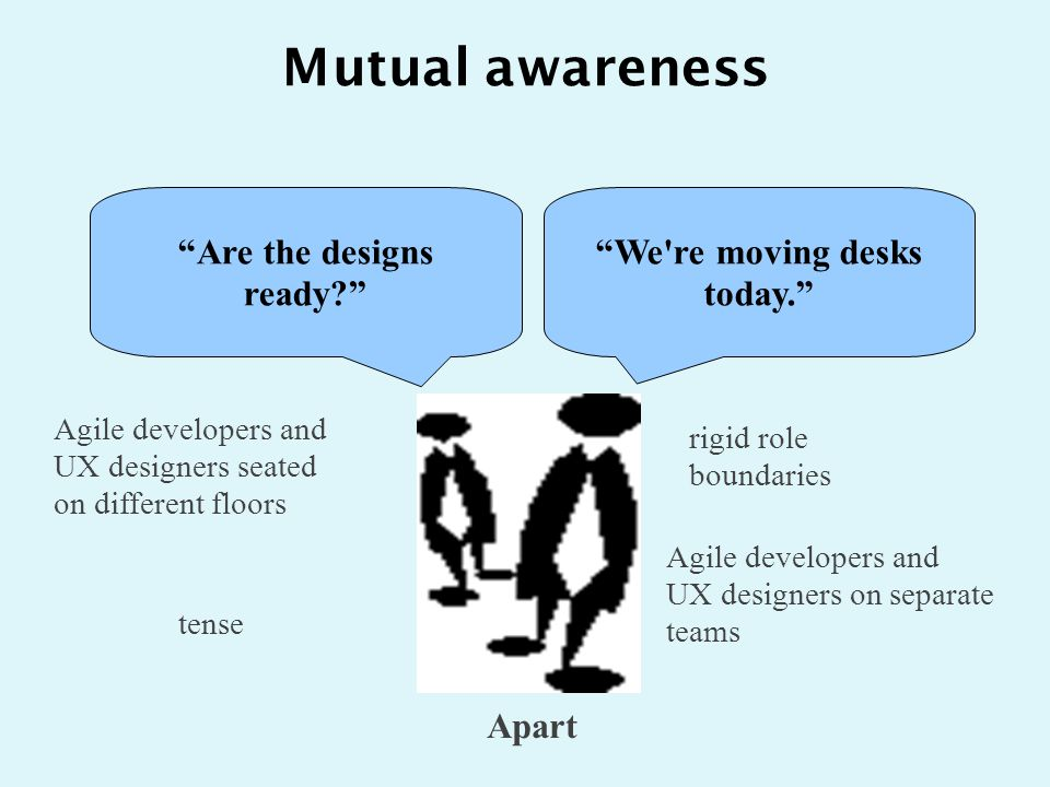 """We're moving desks today."" ""Are the designs ready?"" rigid role boundaries Agile developers and UX designers on separate teams Agile developers and UX"