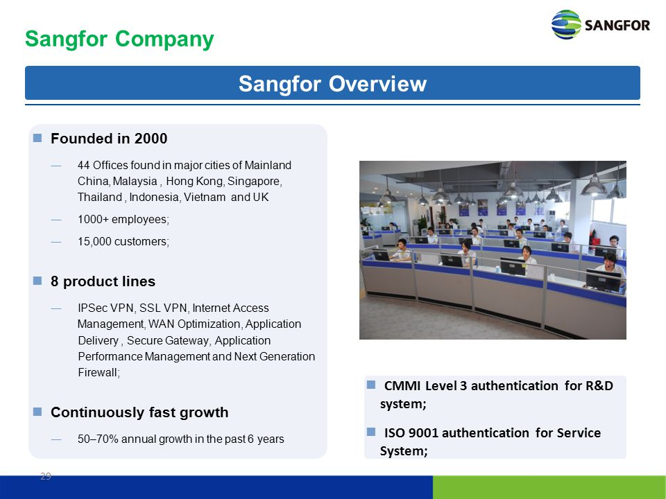 29 Sangfor Company Founded in 2000 ―44 Offices found in major cities of Mainland China, Malaysia, Hong Kong, Singapore, Thailand, Indonesia, Vietnam a