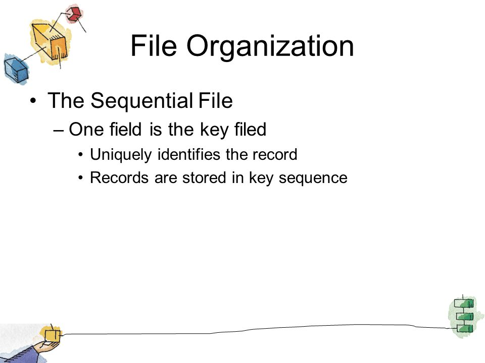 File Organization The Sequential File –One field is the key filed Uniquely identifies the record Records are stored in key sequence