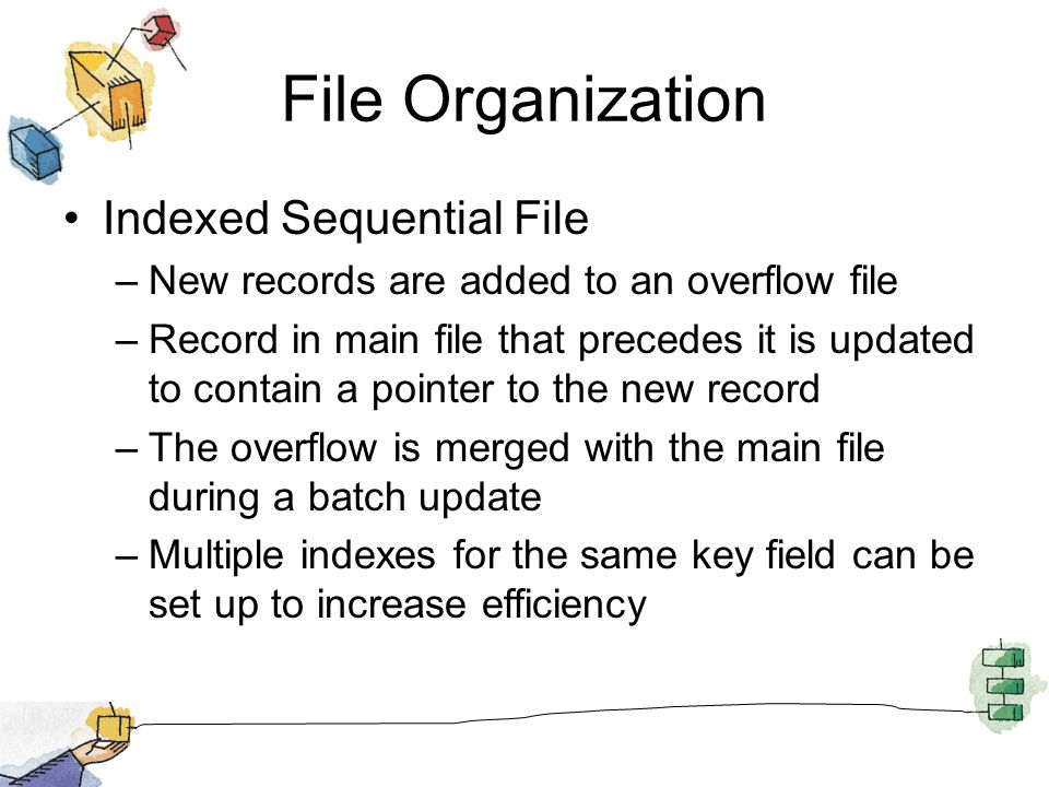 File Organization Indexed Sequential File –New records are added to an overflow file –Record in main file that precedes it is updated to contain a poi