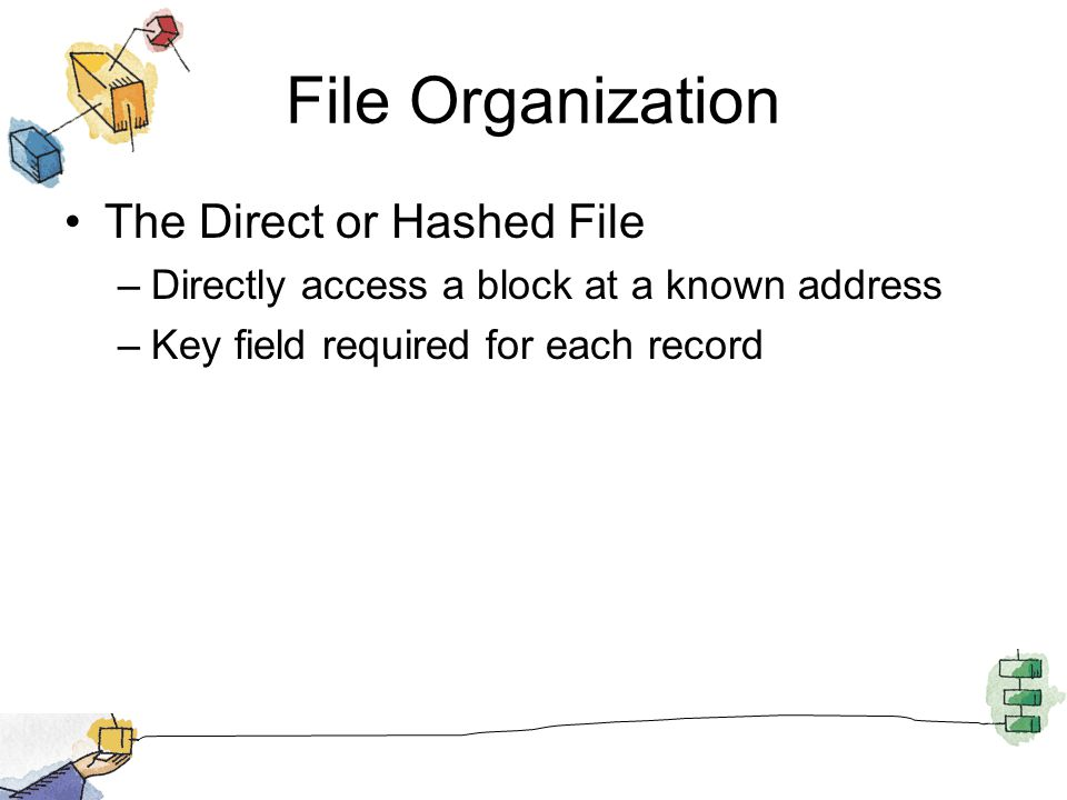 File Organization The Direct or Hashed File –Directly access a block at a known address –Key field required for each record