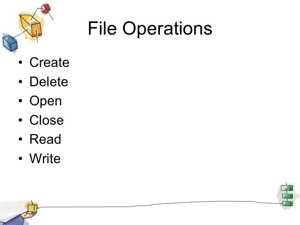 File Operations Create Delete Open Close Read Write