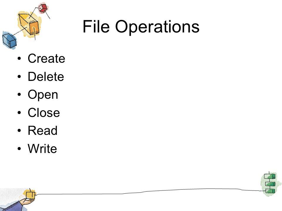 File Operations Create Delete Open Close Read Write