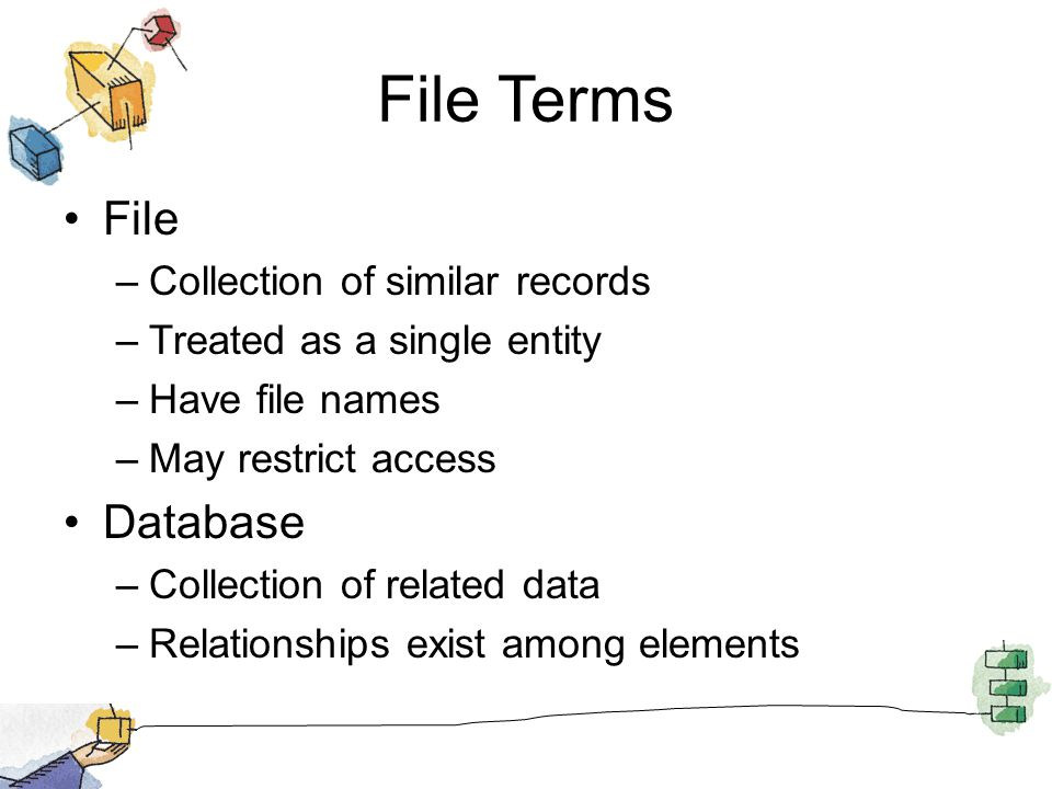 File Terms File –Collection of similar records –Treated as a single entity –Have file names –May restrict access Database –Collection of related data