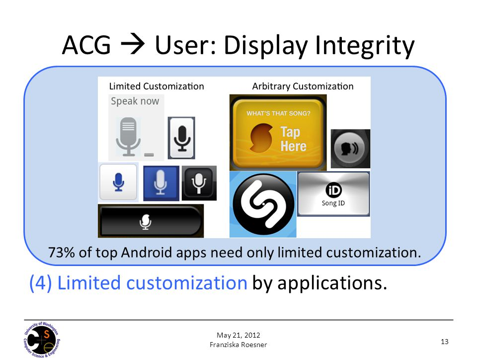 ACG  User: Display Integrity (1) Display isolation: Apps can't set ACG's pixels.