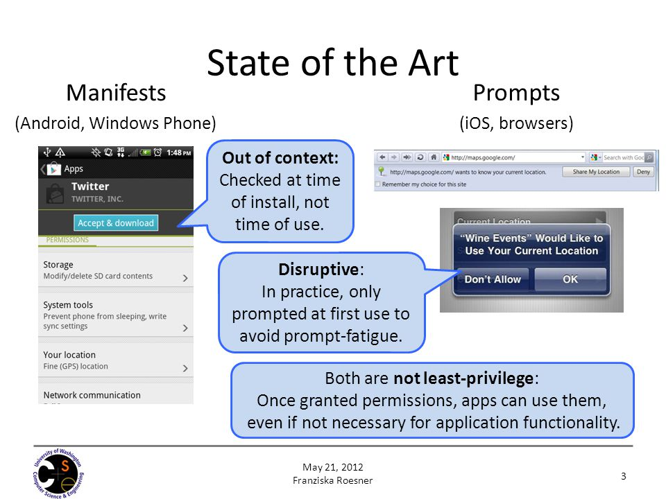 State of the Art 3 May 21, 2012 Franziska Roesner Manifests (Android, Windows Phone) Prompts (iOS, browsers) Out of context: Checked at time of install, not time of use.