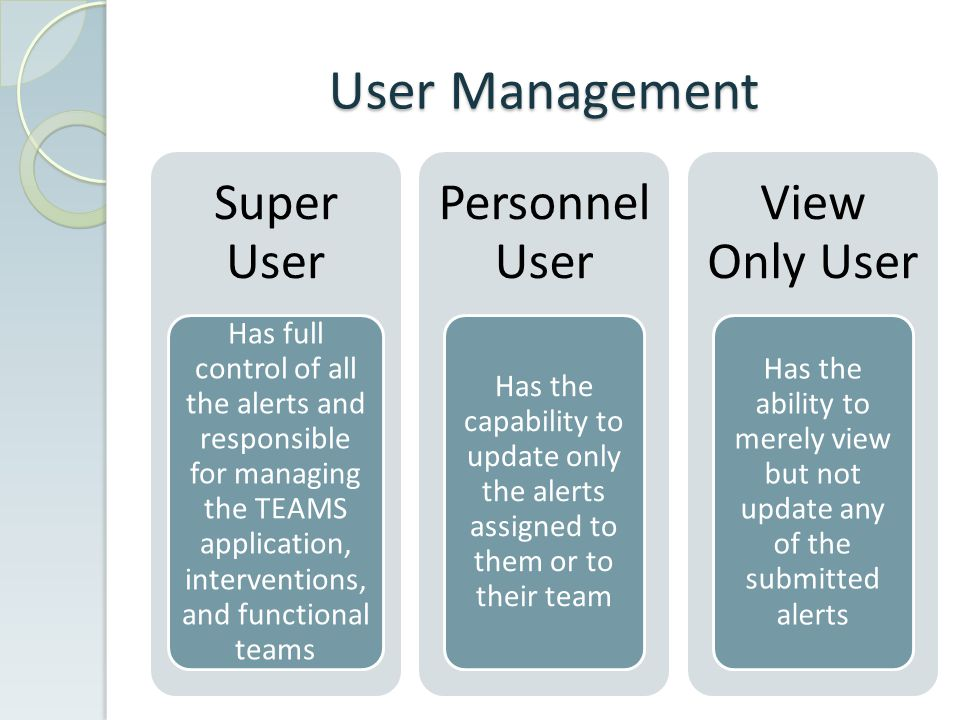 User Management Super User Has full control of all the alerts and responsible for managing the TEAMS application, interventions, and functional teams Personnel User Has the capability to update only the alerts assigned to them or to their team View Only User Has the ability to merely view but not update any of the submitted alerts