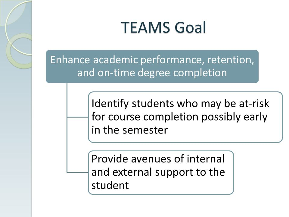 TEAMS Goal Enhance academic performance, retention, and on-time degree completion Identify students who may be at-risk for course completion possibly early in the semester Provide avenues of internal and external support to the student